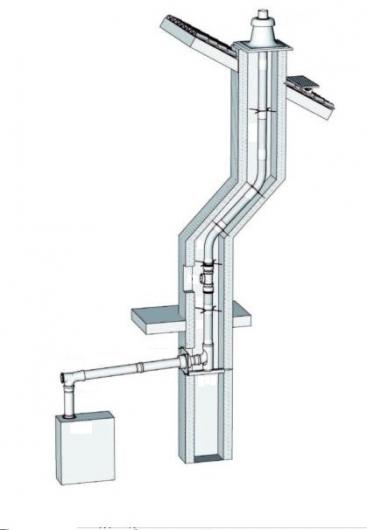 Brilon PPs flexibilis kéménybélés rendszer